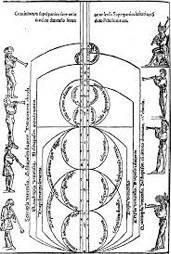 renaissance musique illustration hautbois